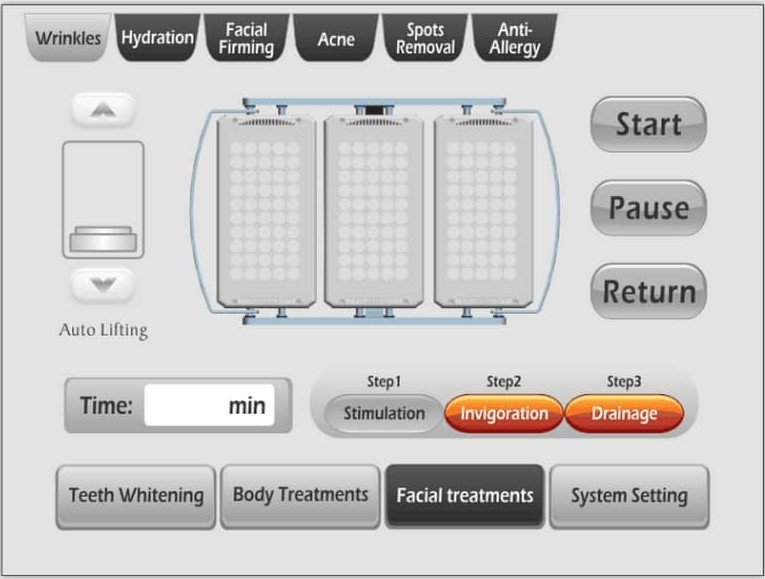 PDT LED Photodynamic therapy machine Interface HuafeiMedical.