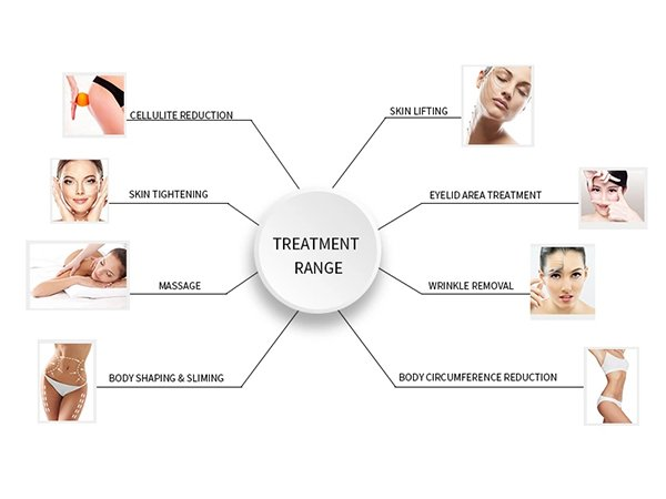 RF Cavitation Skin Tightening and Body Slimming Machine DT-904A treatment range